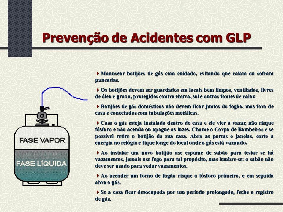 Prevenção de Acidentes com GLP Manusear botijões de gás com cuidado, evitando que caiam ou sofram pancadas. Manusear botijões de gás com cuidado, evit