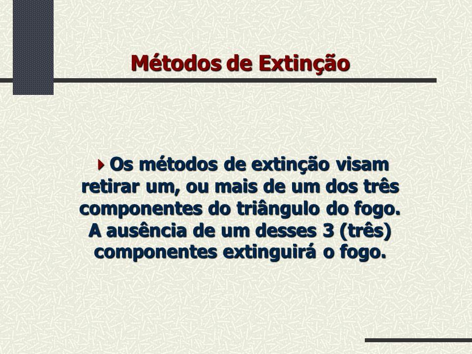 Métodos de Extinção Os métodos de extinção visam retirar um, ou mais de um dos três componentes do triângulo do fogo. A ausência de um desses 3 (três)