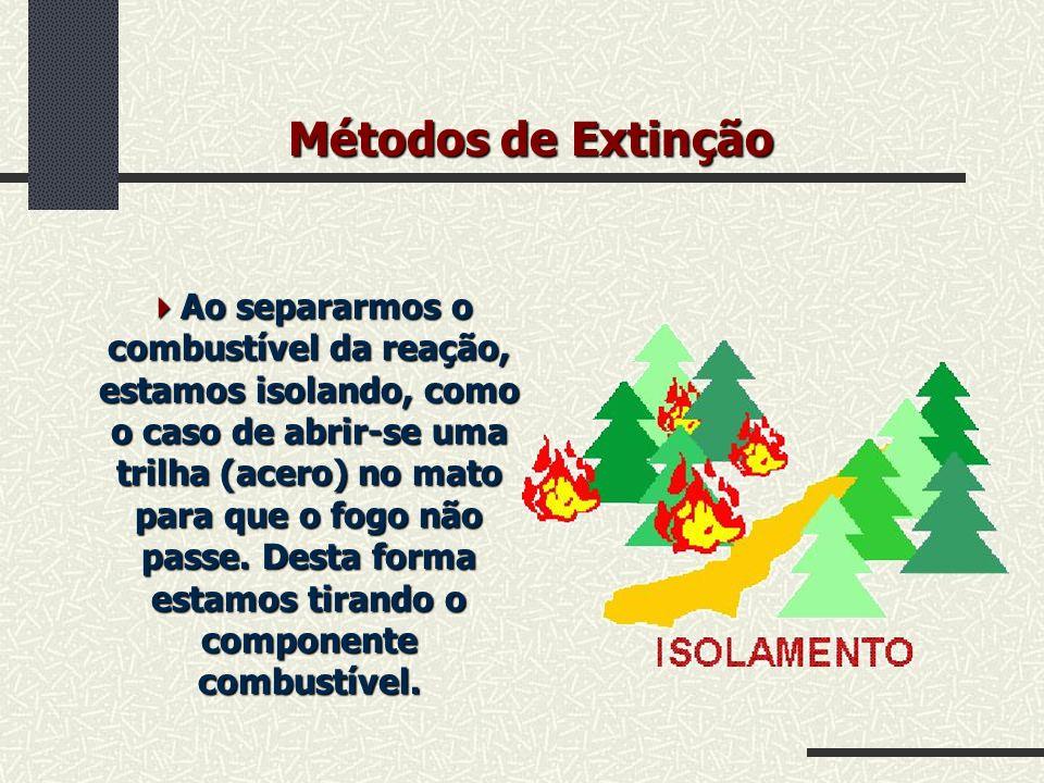 Métodos de Extinção Ao separarmos o combustível da reação, estamos isolando, como o caso de abrir-se uma trilha (acero) no mato para que o fogo não pa