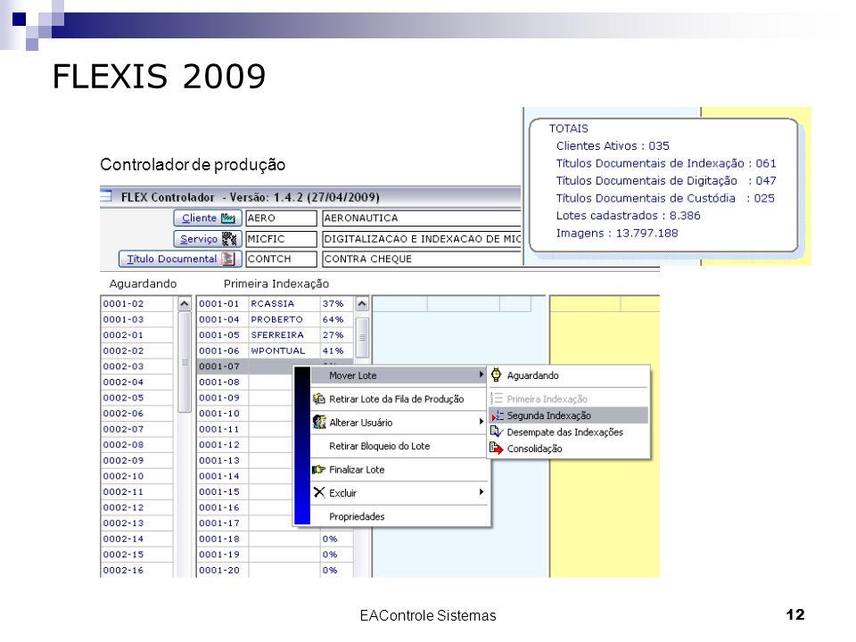 EAControle Sistemas12 FLEXIS 2009 Controlador de produção