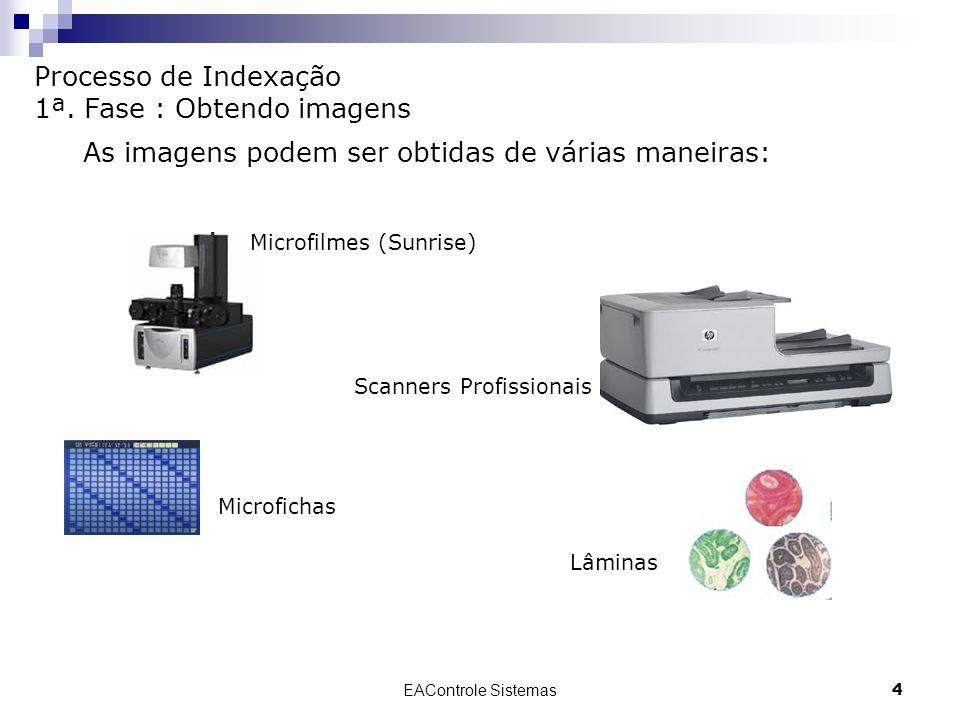 EAControle Sistemas4 As imagens podem ser obtidas de várias maneiras: Processo de Indexação 1ª. Fase : Obtendo imagens Microfilmes (Sunrise) Scanners