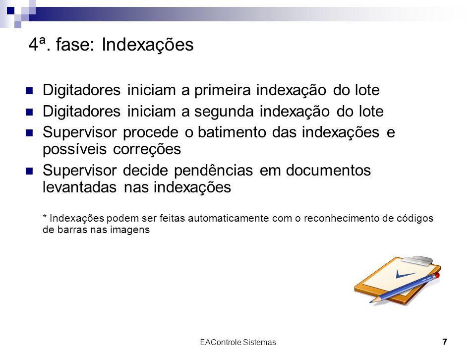 EAControle Sistemas7 4ª. fase: Indexações Digitadores iniciam a primeira indexação do lote Digitadores iniciam a segunda indexação do lote Supervisor
