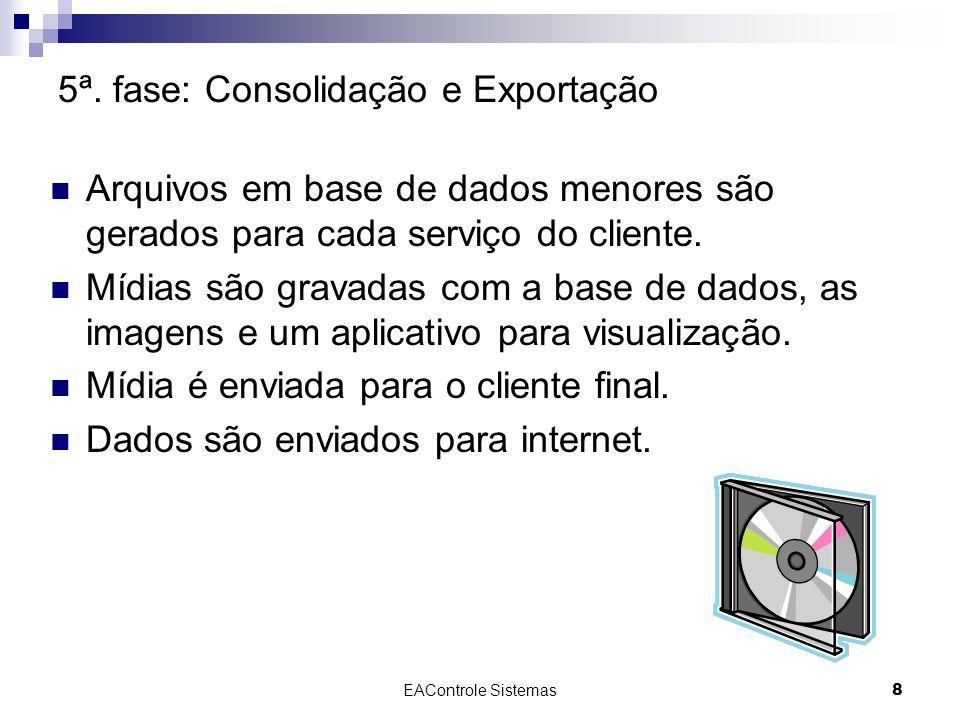 EAControle Sistemas8 5ª. fase: Consolidação e Exportação Arquivos em base de dados menores são gerados para cada serviço do cliente. Mídias são gravad