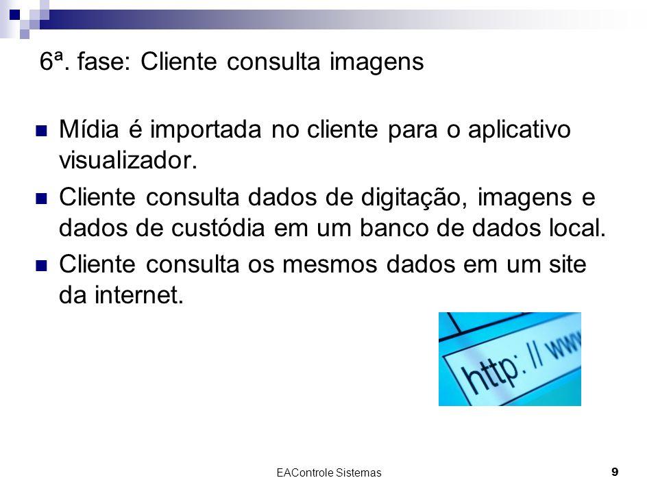 EAControle Sistemas9 6ª. fase: Cliente consulta imagens Mídia é importada no cliente para o aplicativo visualizador. Cliente consulta dados de digitaç