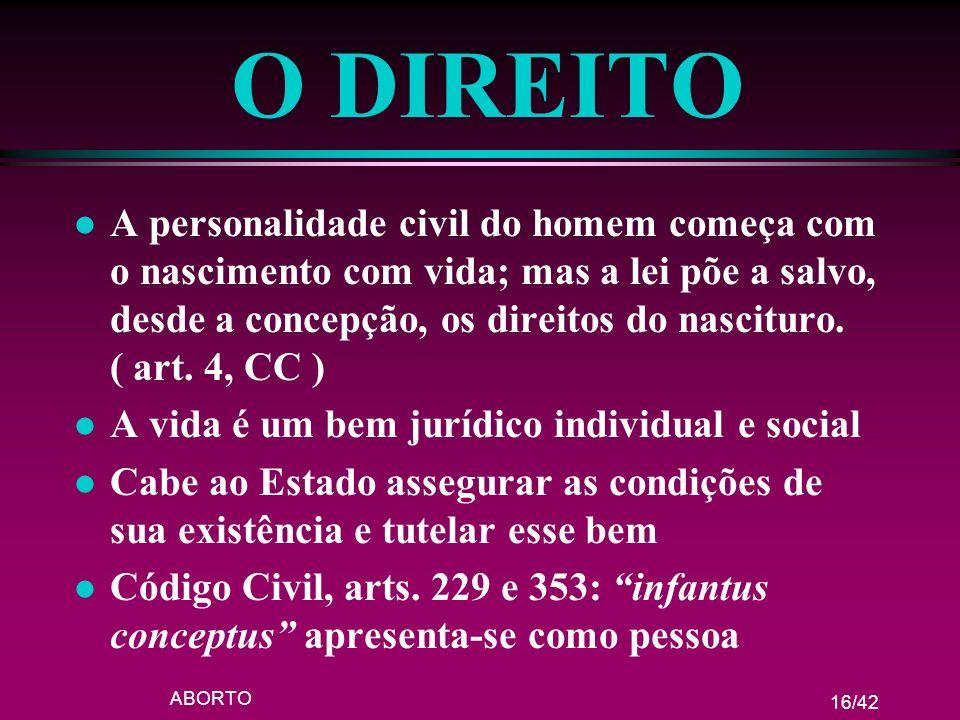 ABORTO 16/42 O DIREITO l A personalidade civil do homem começa com o nascimento com vida; mas a lei põe a salvo, desde a concepção, os direitos do nas