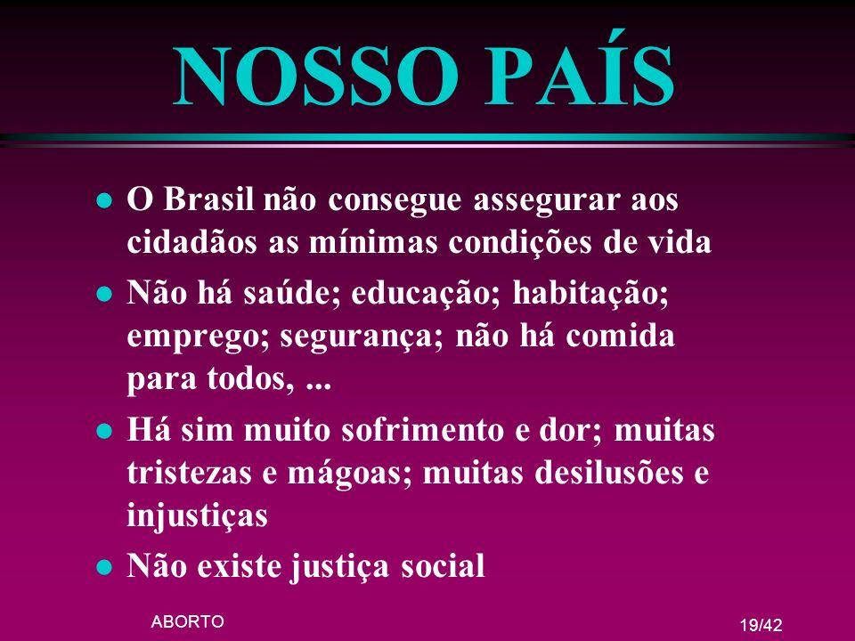 ABORTO 19/42 NOSSO PAÍS l O Brasil não consegue assegurar aos cidadãos as mínimas condições de vida l Não há saúde; educação; habitação; emprego; segu