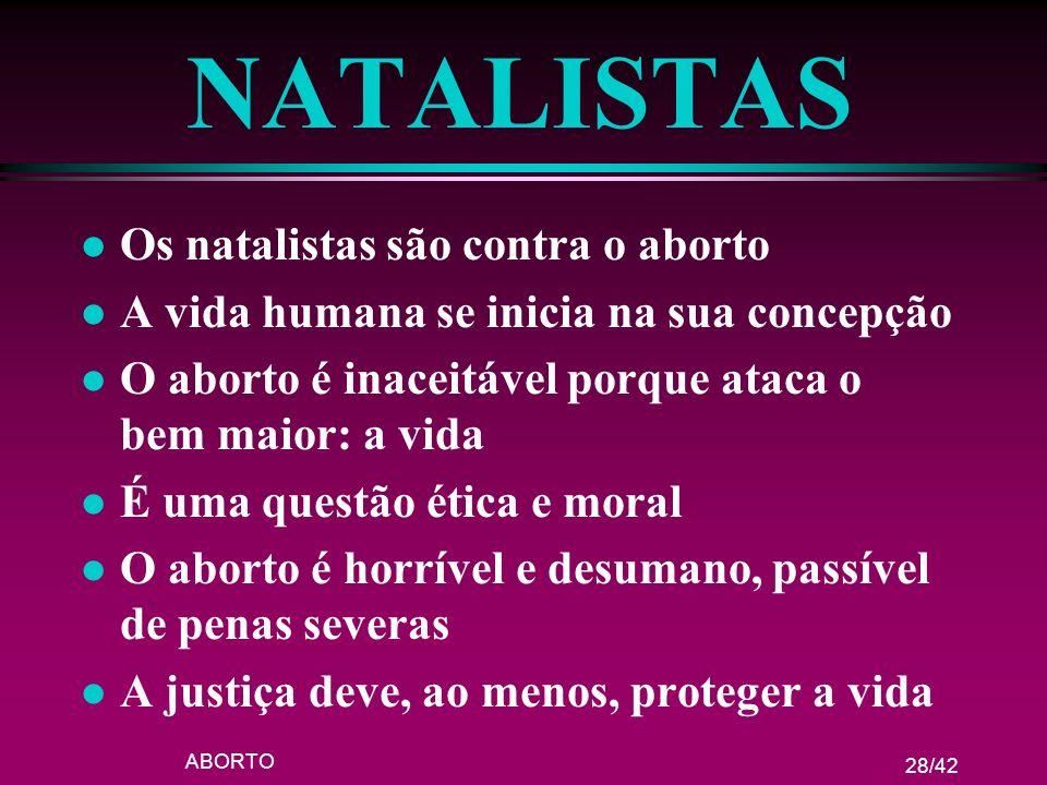 ABORTO 28/42 NATALISTAS l Os natalistas são contra o aborto l A vida humana se inicia na sua concepção l O aborto é inaceitável porque ataca o bem mai