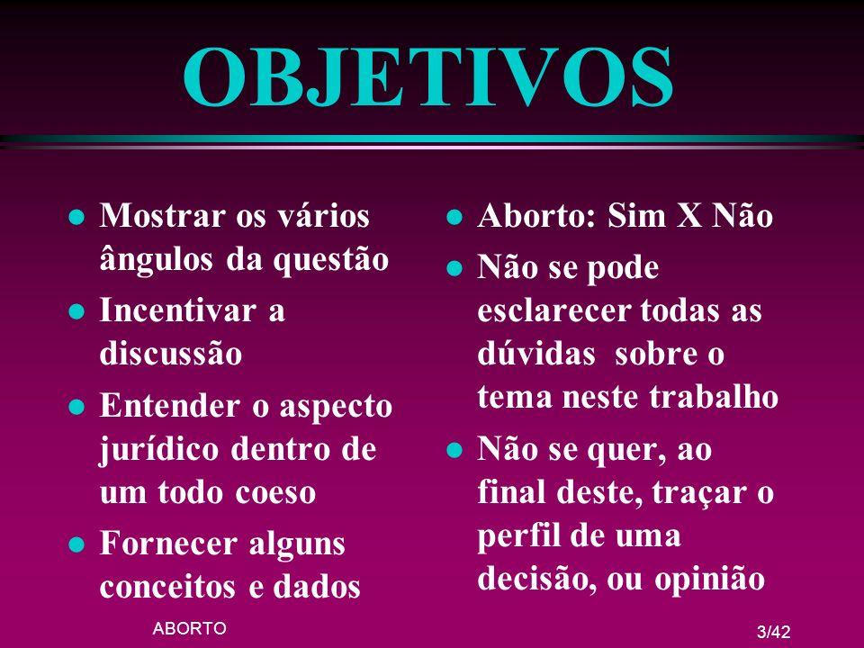 ABORTO 3/42 OBJETIVOS l Mostrar os vários ângulos da questão l Incentivar a discussão l Entender o aspecto jurídico dentro de um todo coeso l Fornecer