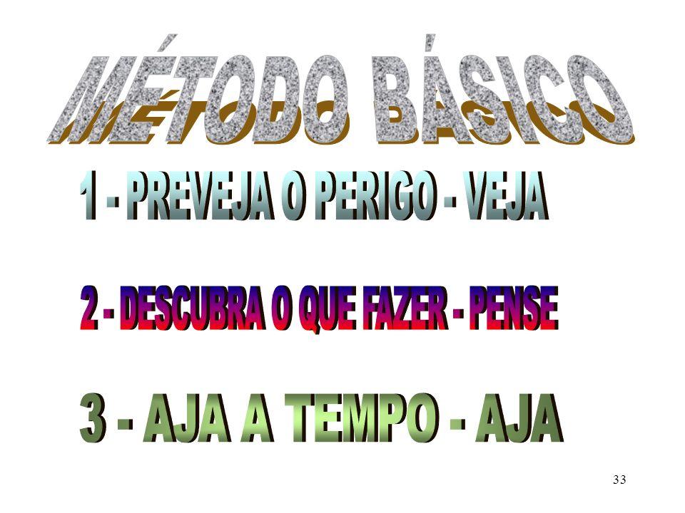 32 - EXCESSO DE PESO; - EXCESSO DE ALTURA; - EXCESSO DE LARGURA; - CARGA MAL ARRUMADA; - CARGA MAL AMARRADA. INFLAMÁVEL INFLAMÁVEL INFLAMÁVEL INFLAMÁV