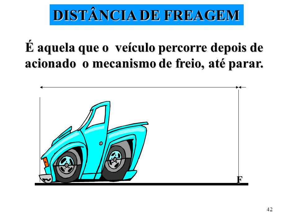 41 DISTÂNCIA DE REAÇÃO É aquela percorrida pelo veículo desde que o perigo é visto até que o motorista tome atitude. tome atitude.