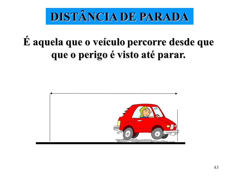 42 F DISTÂNCIA DE FREAGEM É aquela que o veículo percorre depois de acionado o mecanismo de freio, até parar.