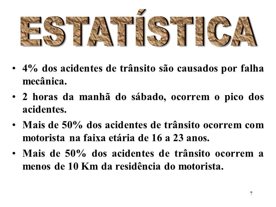 6 70% das verbas do INSS vão para as vítimas de acidentes de trânsito. 60% dos acidentes de trânsito ocorrem durante o dia. 74% dos acidentes de trâns