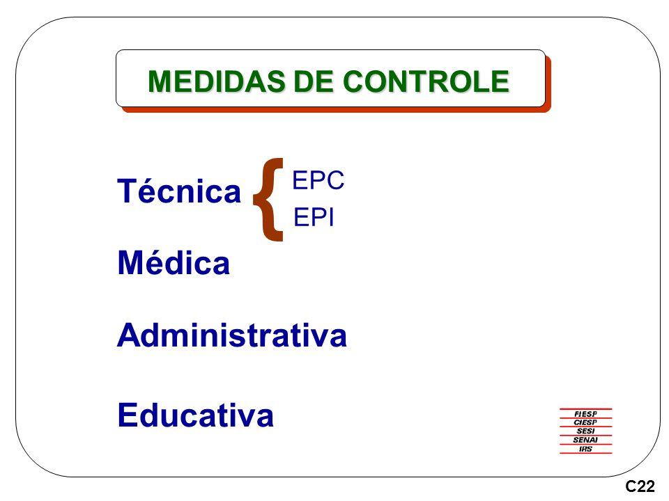 MEDIDAS DE CONTROLE EPC EPI Técnica Médica Administrativa Educativa { C22