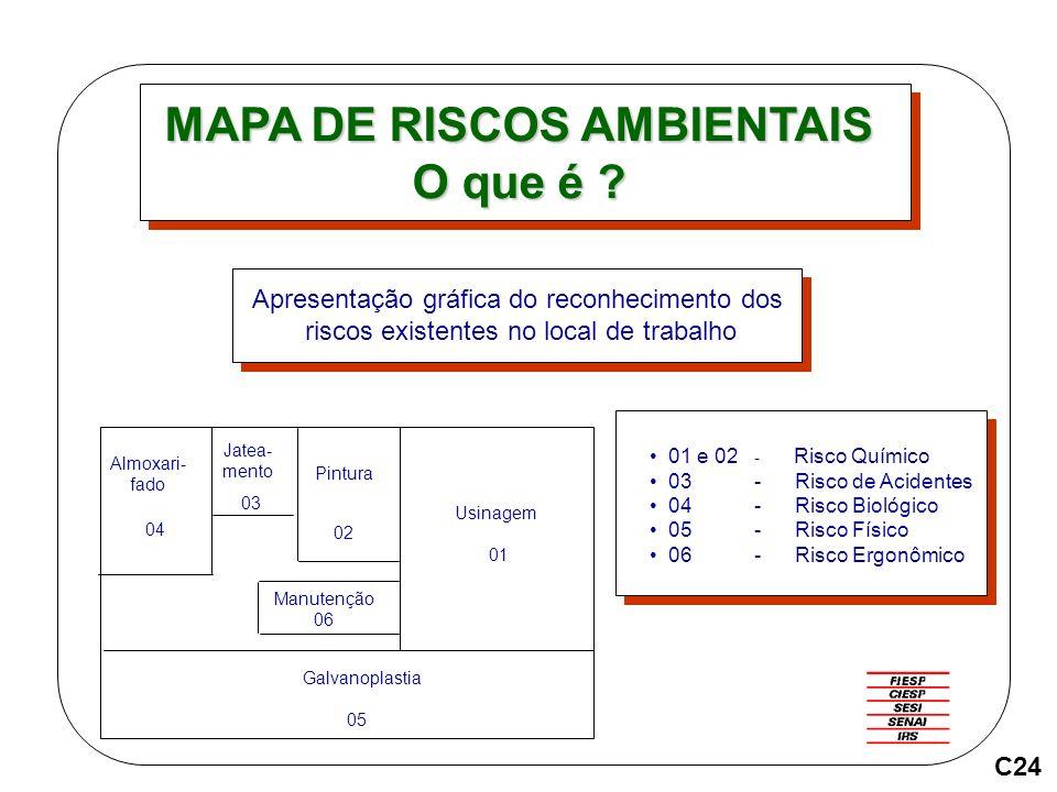 MAPA DE RISCOS AMBIENTAIS O que é ? Apresentação gráfica do reconhecimento dos riscos existentes no local de trabalho Almoxari- fado 04 Jatea- mento 0