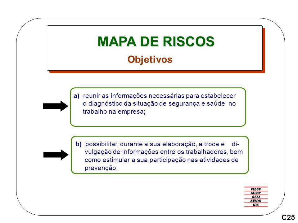 MAPA DE RISCOS a) reunir as informações necessárias para estabelecer o diagnóstico da situação de segurança e saúde no trabalho na empresa; Objetivos