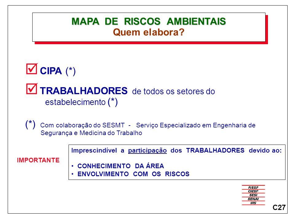 MAPA DE RISCOS AMBIENTAIS MAPA DE RISCOS AMBIENTAIS Quem elabora? CIPA (*) TRABALHADORES de todos os setores do estabelecimento (*) (*) Com colaboraçã