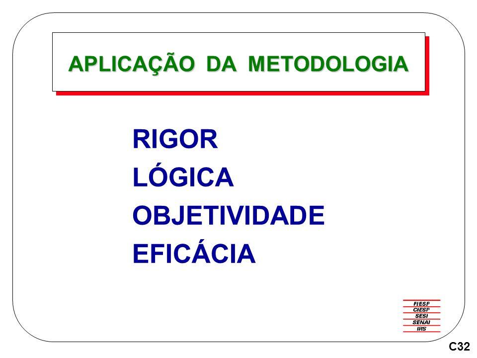 APLICAÇÃO DA METODOLOGIA RIGOR LÓGICA OBJETIVIDADE EFICÁCIA C32