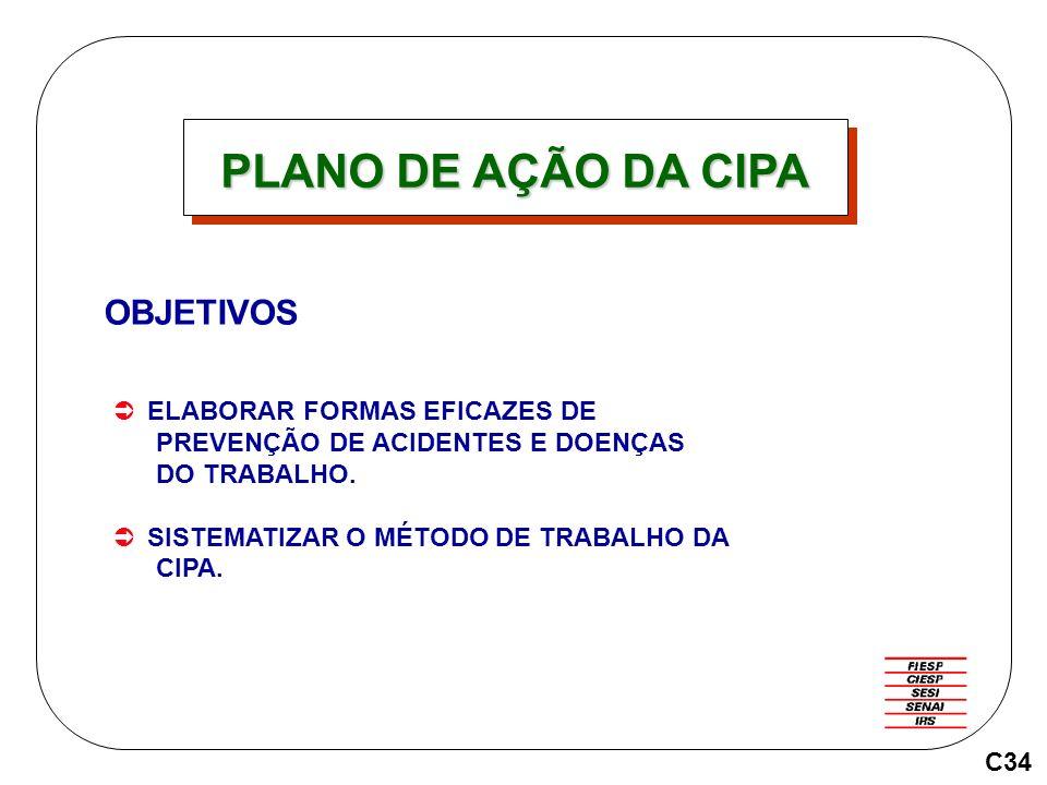 PLANO DE AÇÃO DA CIPA OBJETIVOS ELABORAR FORMAS EFICAZES DE PREVENÇÃO DE ACIDENTES E DOENÇAS DO TRABALHO. SISTEMATIZAR O MÉTODO DE TRABALHO DA CIPA. C