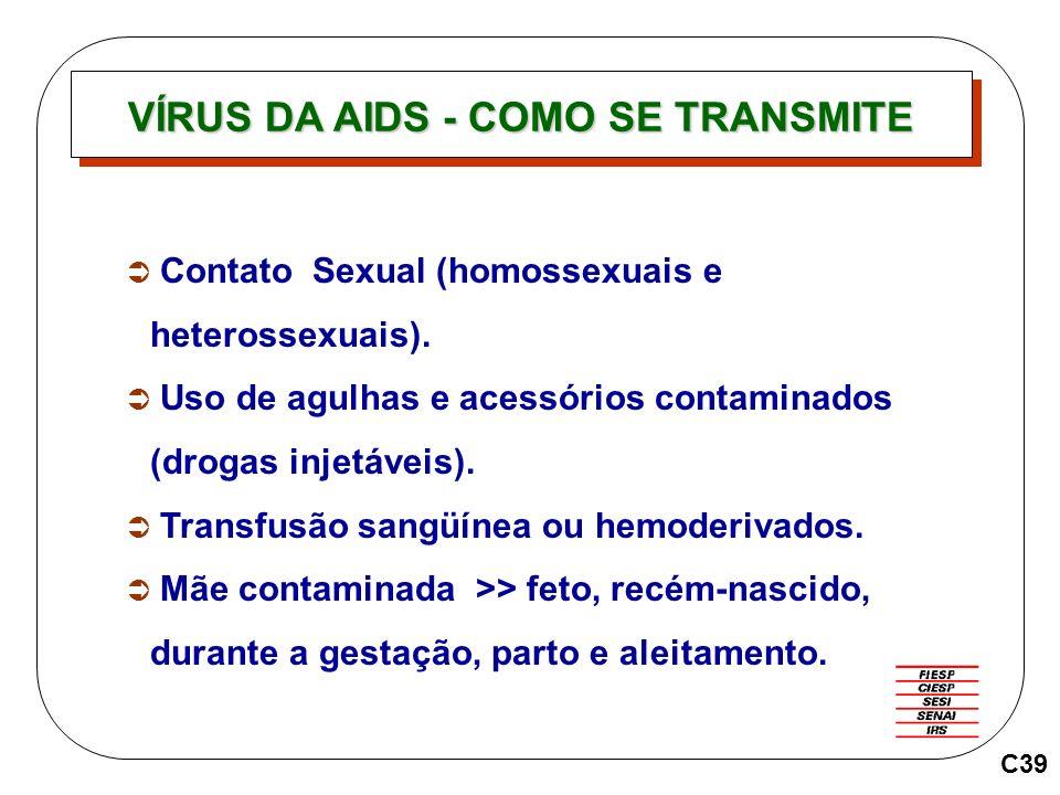 VÍRUS DA AIDS - COMO SE TRANSMITE C39 Contato Sexual (homossexuais e heterossexuais). Uso de agulhas e acessórios contaminados (drogas injetáveis). Tr
