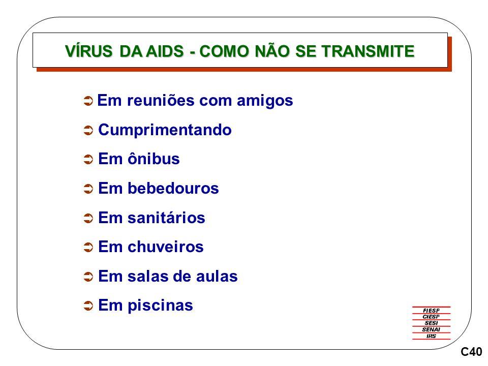 VÍRUS DA AIDS - COMO NÃO SE TRANSMITE C40 Em reuniões com amigos Cumprimentando Em ônibus Em bebedouros Em sanitários Em chuveiros Em salas de aulas E