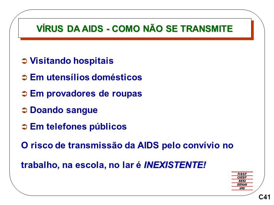 VÍRUS DA AIDS - COMO NÃO SE TRANSMITE C41 Visitando hospitais Em utensílios domésticos Em provadores de roupas Doando sangue Em telefones públicos INEXISTENTE.