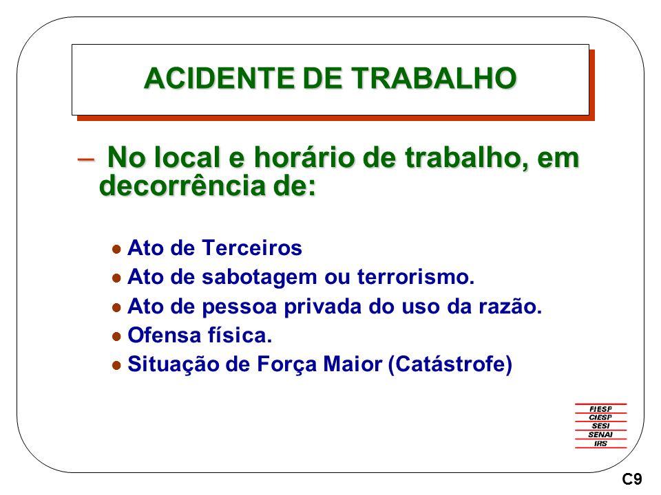 ACIDENTE DE TRABALHO Fora do local e horário de trabalho, em decorrência de : Acidente de trajeto Execução de serviço sob ordem Viagem Prestação espontânea de serviço C10