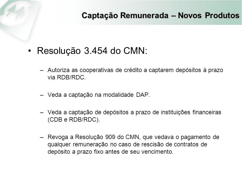 Captação Remunerada – Novos Produtos Resolução 3.454 do CMN: –Autoriza as cooperativas de crédito a captarem depósitos à prazo via RDB/RDC. –Veda a ca