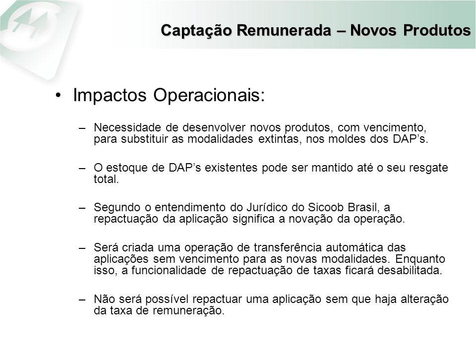 Captação Remunerada – Novos Produtos Impactos Operacionais: –Necessidade de desenvolver novos produtos, com vencimento, para substituir as modalidades