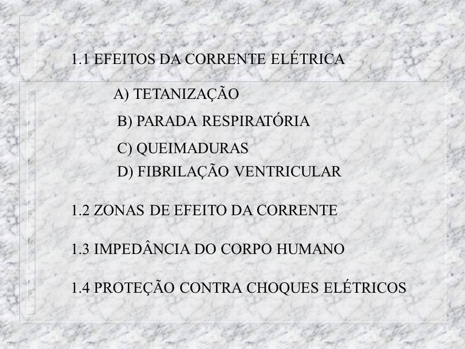 1.1 EFEITOS DA CORRENTE ELÉTRICA A) TETANIZAÇÃO B) PARADA RESPIRATÓRIA C) QUEIMADURAS D) FIBRILAÇÃO VENTRICULAR 1.2 ZONAS DE EFEITO DA CORRENTE 1.3 IM