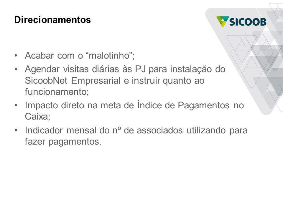 Direcionamentos Acabar com o malotinho; Agendar visitas diárias às PJ para instalação do SicoobNet Empresarial e instruir quanto ao funcionamento; Imp