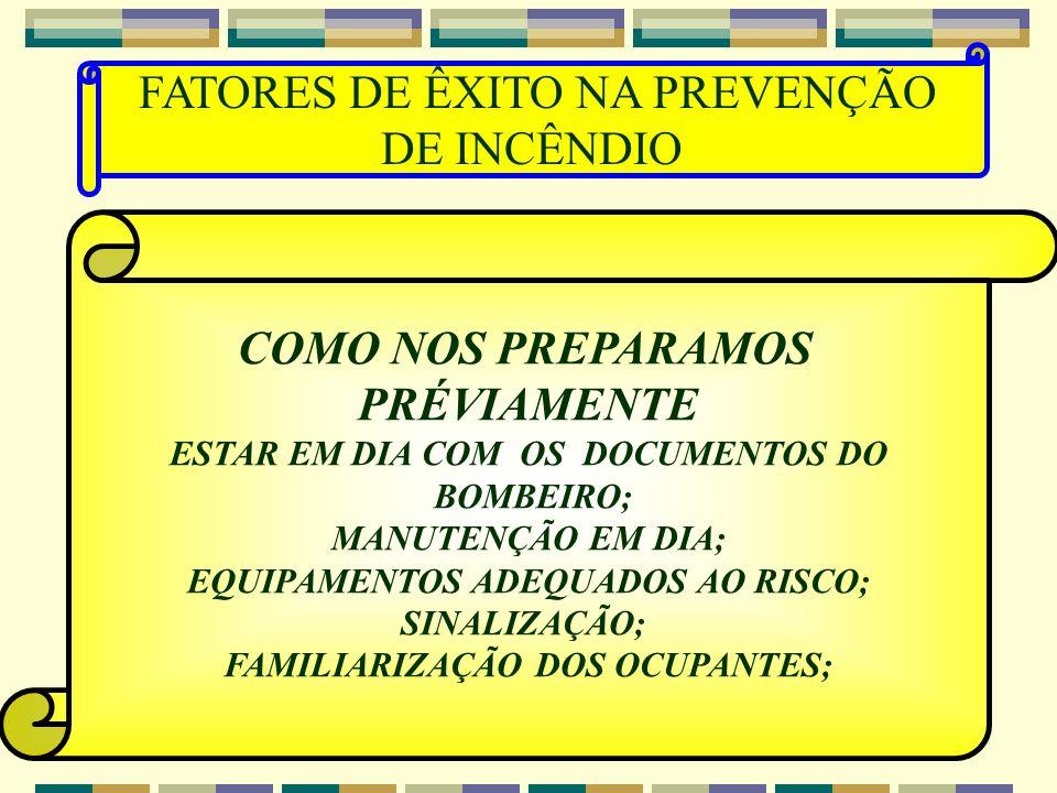 EXEMPLO – CLASSE A PAPEL BORRACHA TECIDO MADEIRA PLASTICO
