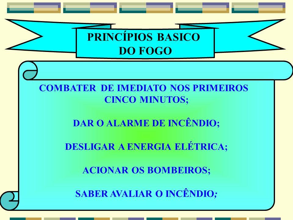 EXTINTOR PQS ALTA PRESSÃO DURAÇÃO DE 50 SEGUNDO; PÓ BICARBONATO; POSSUI MANOMENTRO; VERDE PRESSÃO NORMAL; VERMELHO PRESSÃO INSUFICIENTE; NÃO SE UTILIZA NA BASE DO FOGO, USAR FORMANDO NUVEM POR CIMA DAS CHAMAS; ATACA O FOCO PROCURANDO FORMAR UMA NUVEM DE PÓ A FIM DE COBRIR A ÁREA ATINGIDA.