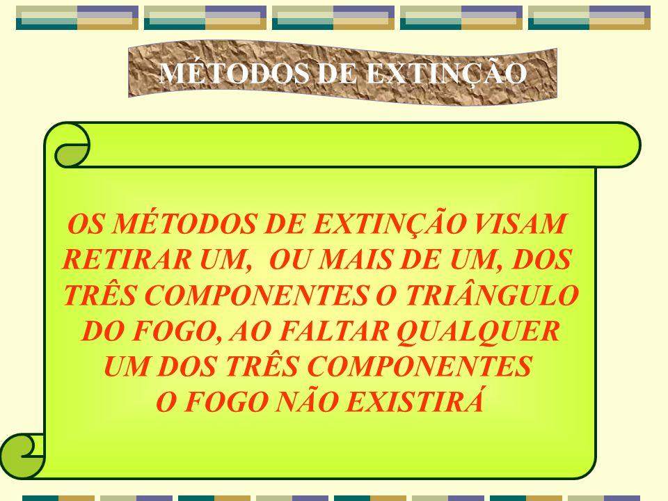 MÉTODOS DE EXTINÇÃO OS MÉTODOS DE EXTINÇÃO VISAM RETIRAR UM, OU MAIS DE UM, DOS TRÊS COMPONENTES O TRIÂNGULO DO FOGO, AO FALTAR QUALQUER UM DOS TRÊS COMPONENTES O FOGO NÃO EXISTIRÁ