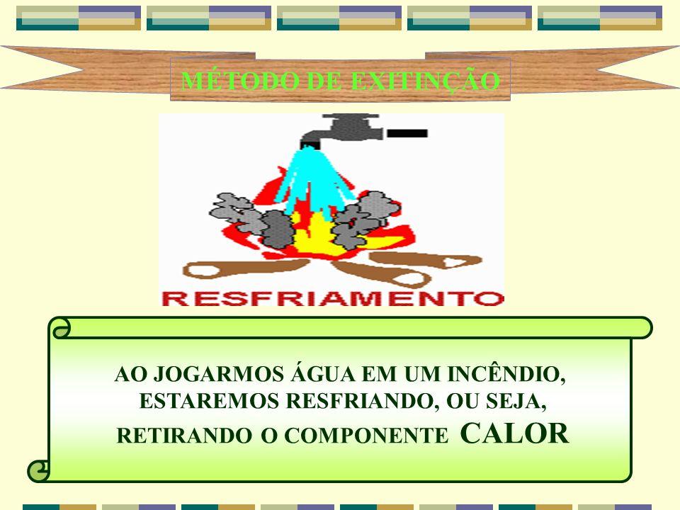 MANGUEIRAS – CONFECCIONADA EM FIBRA SINTÉTICA, TECEDUTA PARALELA, COM REVESTIMENTO INTERNO (TUBO), PRODUZIDA COM COMPOSTO DE BORRACHA VULCANIZADA.