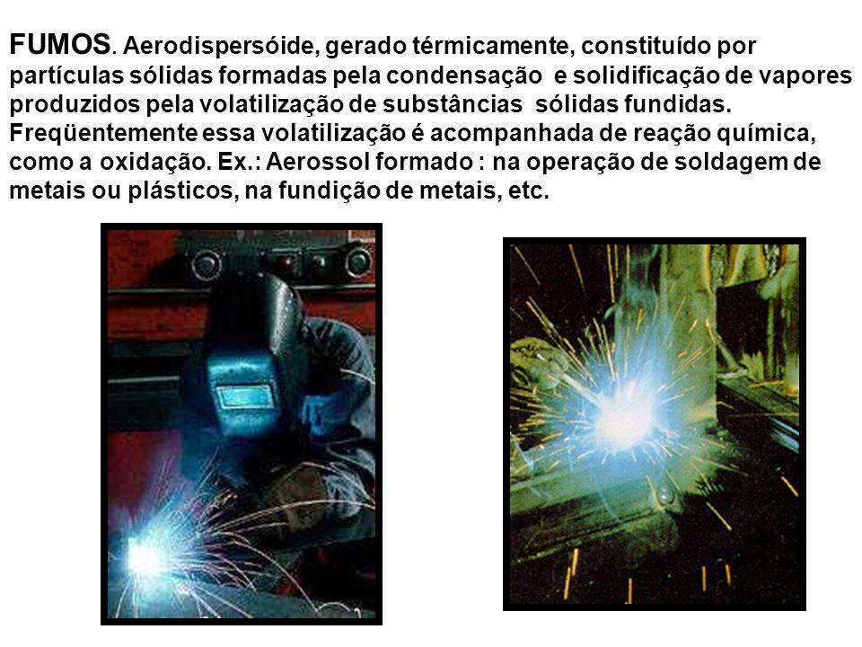 NÉVOAS. Aerodispersóide, gerado mecanicamente, constituído por partículas líquidas, formadas pela ruptura mecânica de um líquido. Ex.: aerossol formad