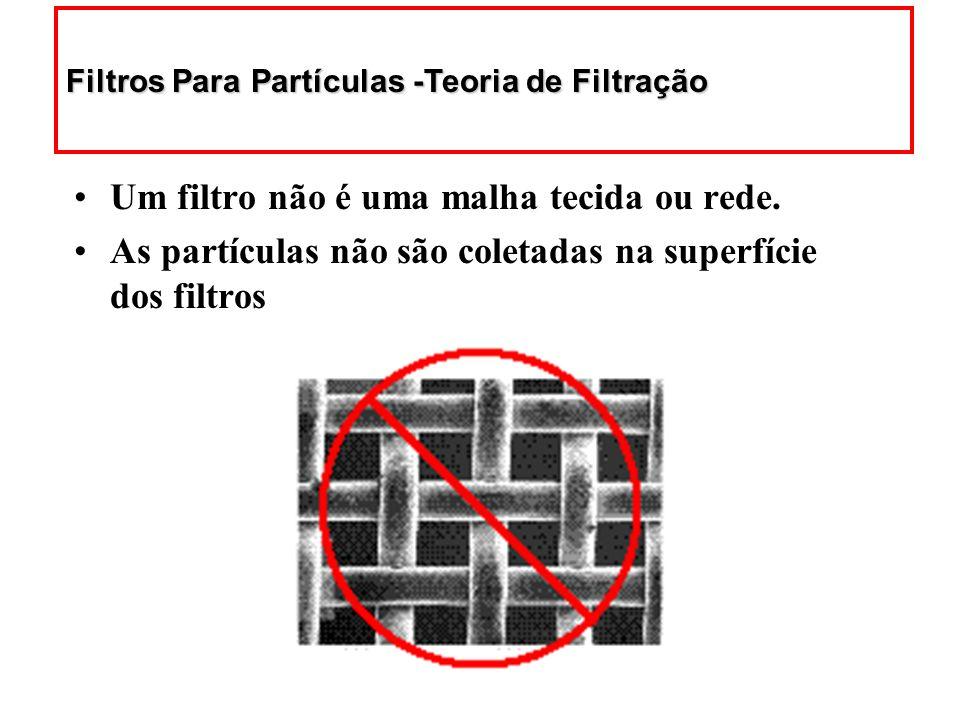 RESPIRADORES PURIFICADORES DE AR MOTORIZADOS PEÇA FACIAL INTEIRA