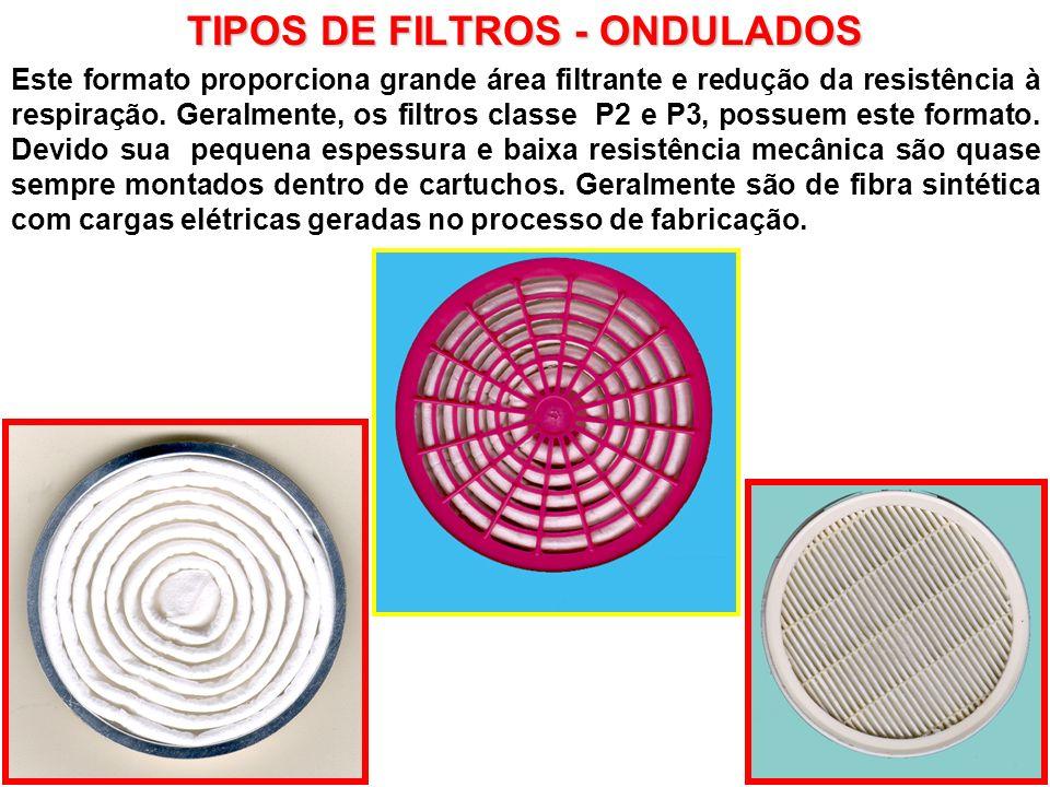 TIPOS DE FILTROS - PLANOS Geralmente os filtros mecânicos classe P1 e P2 possuem este formato. São os mais comuns no mercado. Geralmente são de feltro