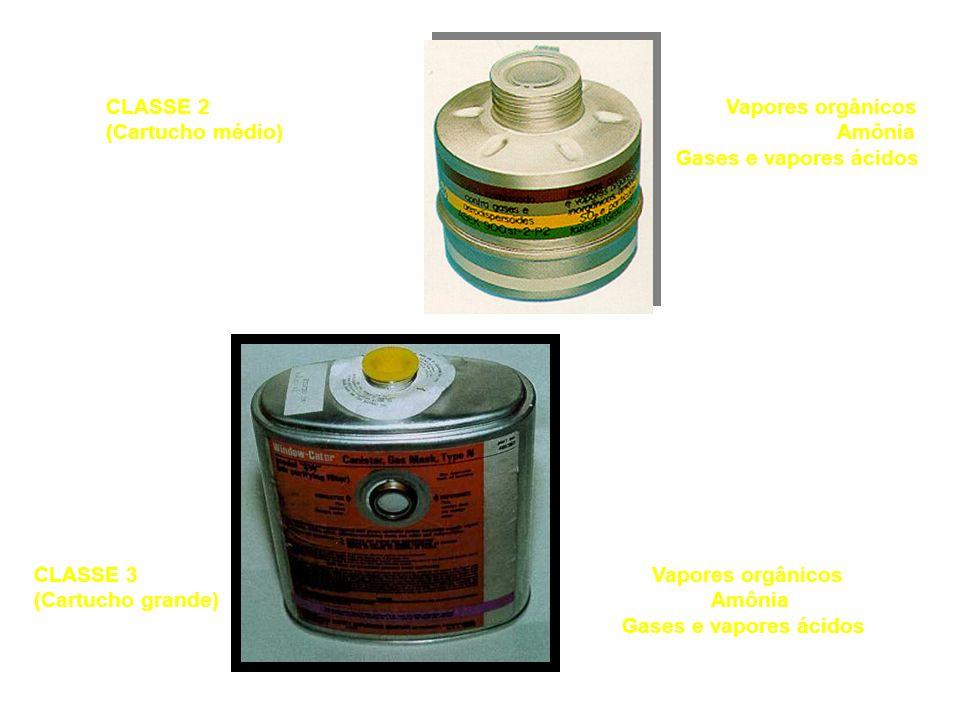 FILTRO DE BAIXA Vapores orgânicos CAPACIDADE (FBC) Gases e vapores ácidos (com cartucho ou PFF peça facial filtrante) CLASSES TIPOS CLASSE 1 Vapores o