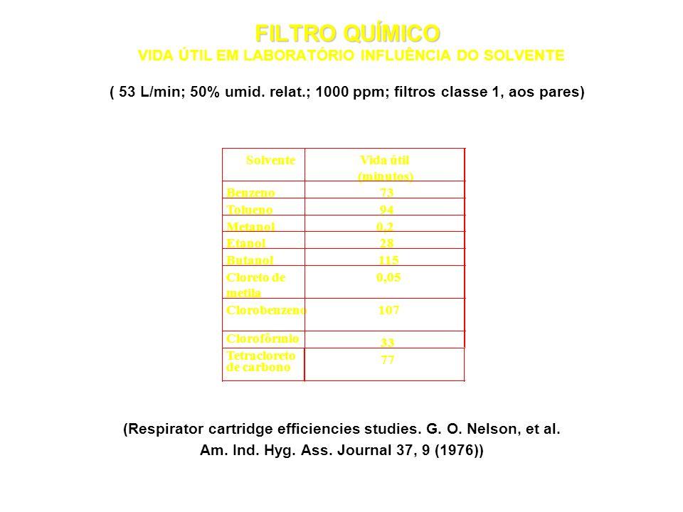 FILTRO QUÍMICO MÁXIMA CONCENTRAÇÃO DE USO