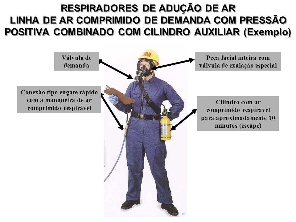 MÁSCARA AUTÔNOMA DE CIRCUITO ABERTO DE DEMANDA COM PRESSÃO POSITIVA RESPIRADORES DE ADUÇÃO DE AR (Exemplos)