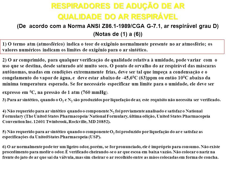 RESPIRADORES DE ADUÇÃO DE AR QUALIDADE DO AR RESPIRÁVEL (De acordo com a Norma ANSI Z86.1-1989/CGA G-7.1, ar respirável grau D) Componentes Quantidade