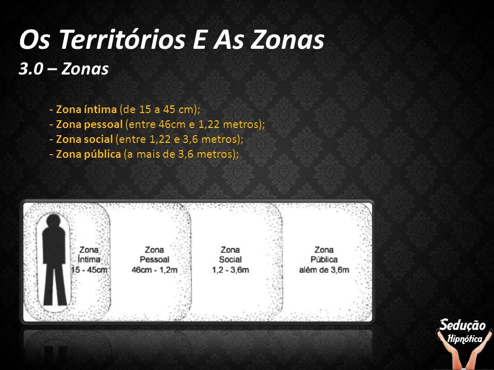 Os Territórios E As Zonas 3.0 – Zonas - Zona íntima (de 15 a 45 cm); - Zona pessoal (entre 46cm e 1,22 metros); - Zona social (entre 1,22 e 3,6 metros