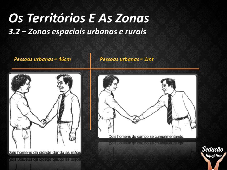 Os Territórios E As Zonas 3.2 – Zonas espaciais urbanas e rurais Pessoas urbanas = 46cmPessoas urbanas = 1mt