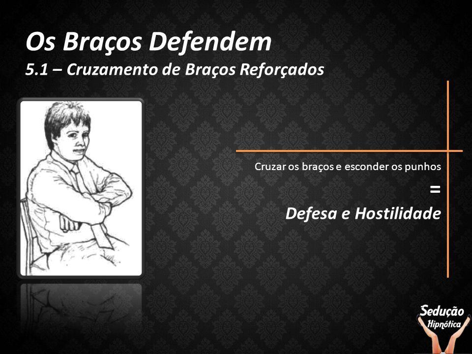 Os Braços Defendem 5.1 – Cruzamento de Braços Reforçados Cruzar os braços e esconder os punhos = Defesa e Hostilidade