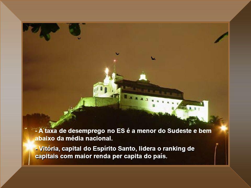- Vitória, capital do Espírito Santo, lidera o ranking de capitais com maior renda per capita do país.
