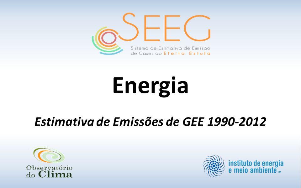 Energia Estimativa de Emissões de GEE 1990-2012