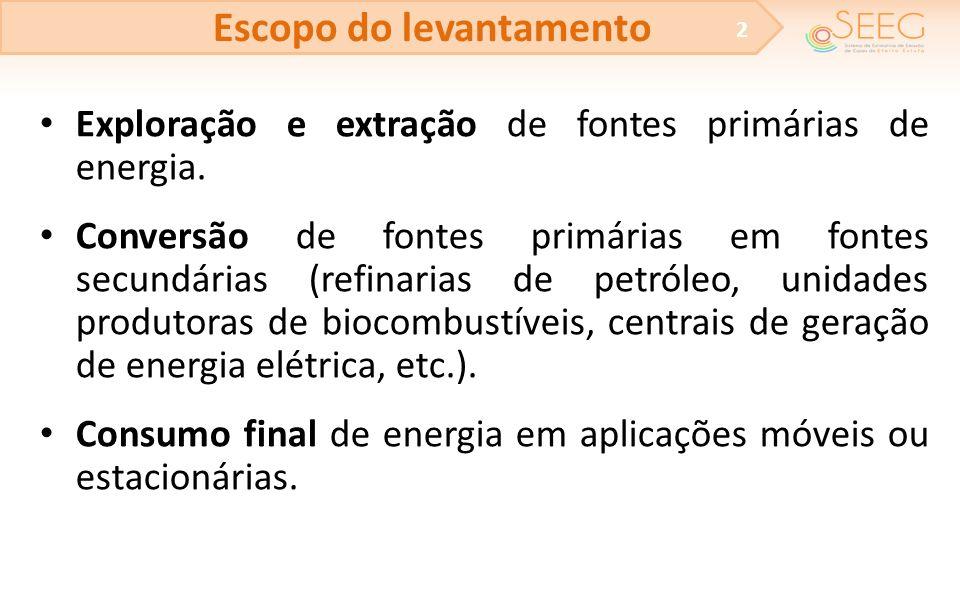 Escopo do levantamento 2 Exploração e extração de fontes primárias de energia. Conversão de fontes primárias em fontes secundárias (refinarias de petr