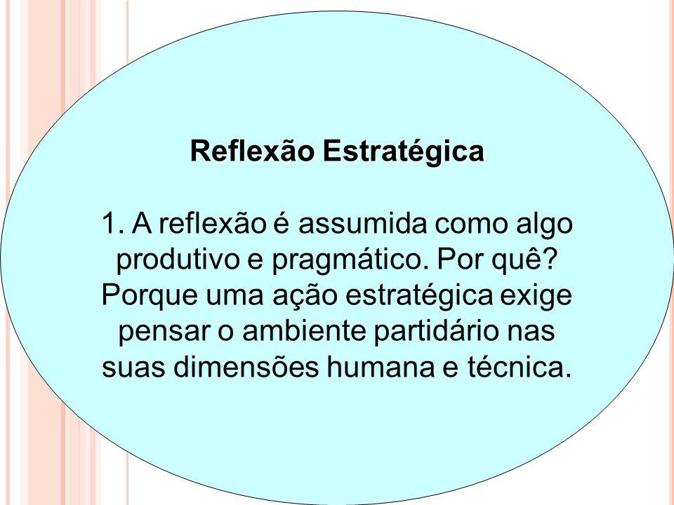 Reflexão Estratégica 1. A reflexão é assumida como algo produtivo e pragmático. Por quê? Porque uma ação estratégica exige pensar o ambiente partidári