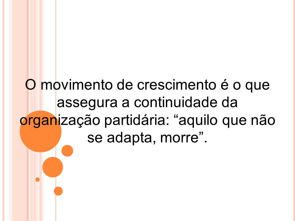 O movimento de crescimento é o que assegura a continuidade da organização partidária: aquilo que não se adapta, morre.