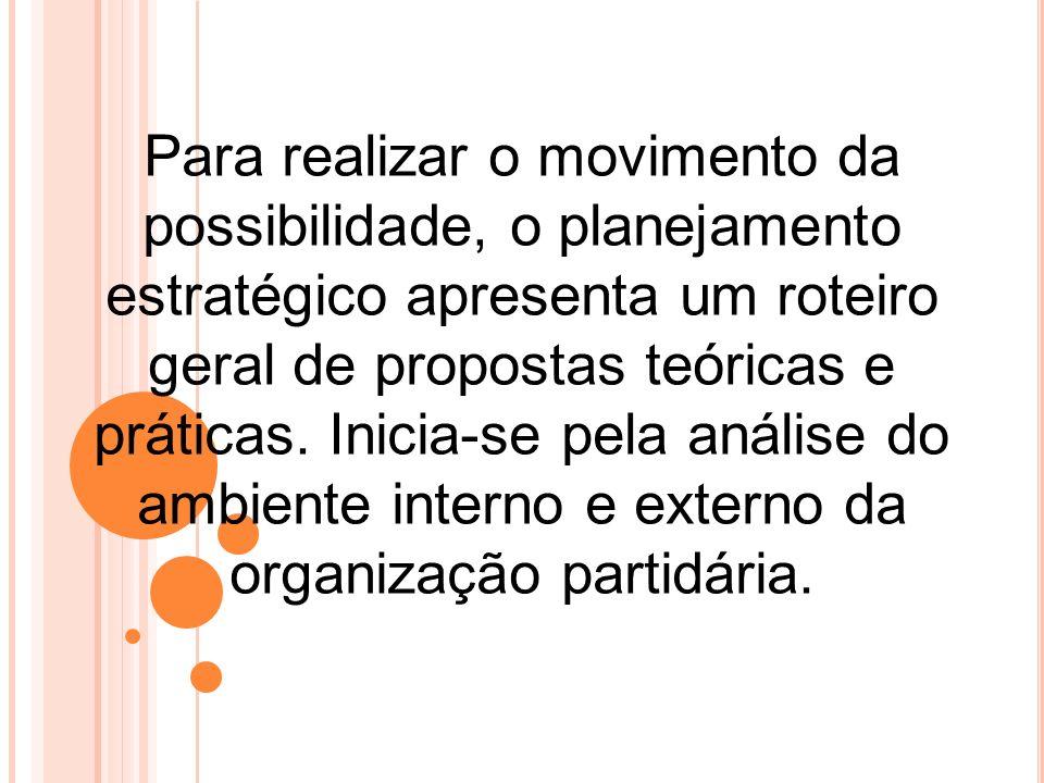 Para realizar o movimento da possibilidade, o planejamento estratégico apresenta um roteiro geral de propostas teóricas e práticas. Inicia-se pela aná